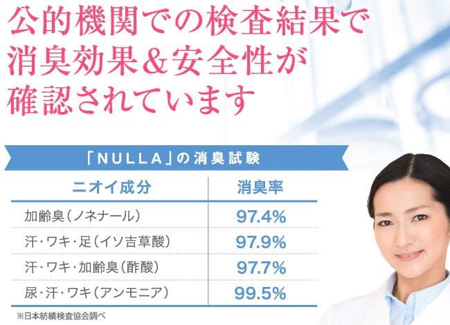 ヌーラの公的機関での消臭実験